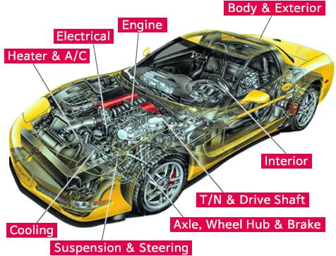 Korea Auto Parts   New & Used Parts for Hyundai, Kia, GM Daewoo Cars